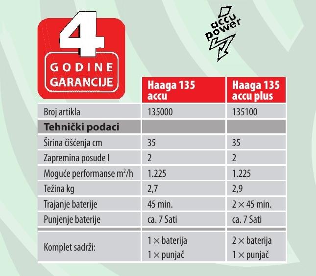 Haaga - serija 135