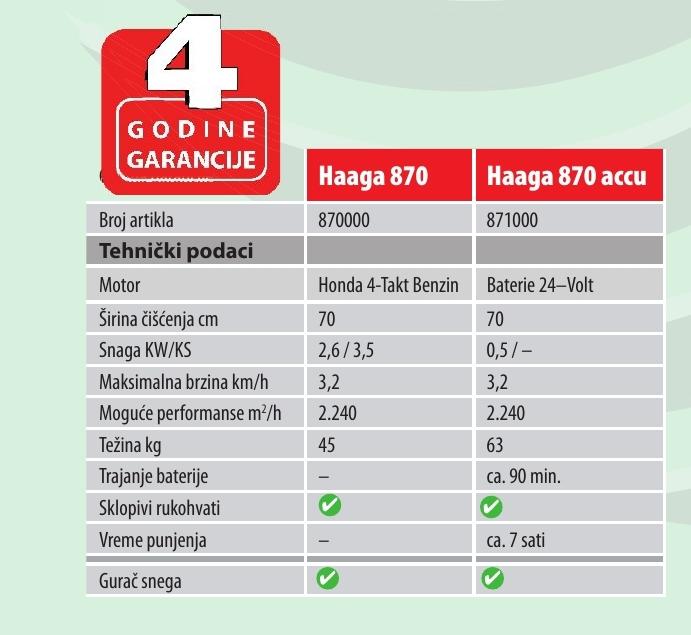 Haaga - serija 870