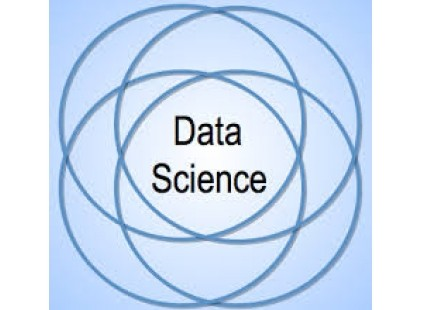 What is data science? A method for turning data into value